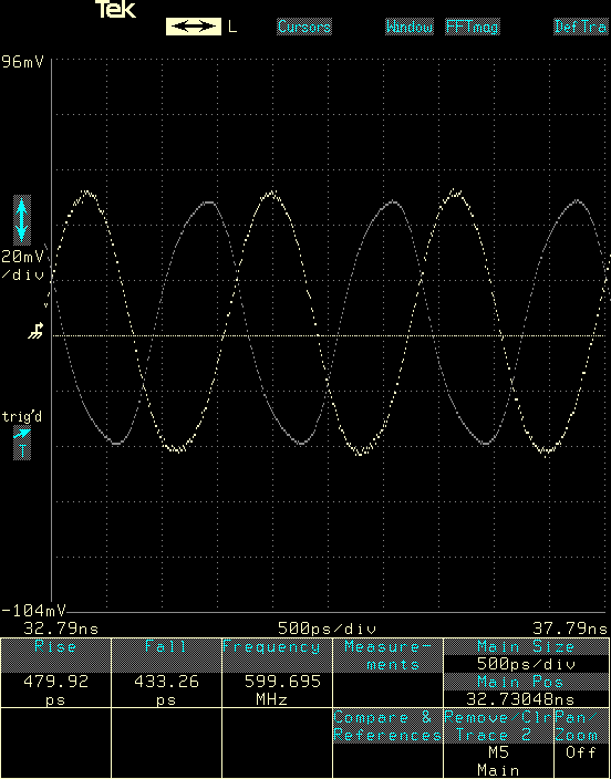 Measurement at 600MHz with 100Ω input resistors